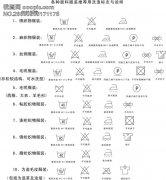 服装洗涤标识图